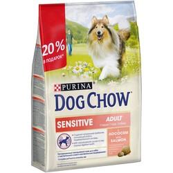 Дог Чау 2,5кг Лосось для собак (акционный пакет)